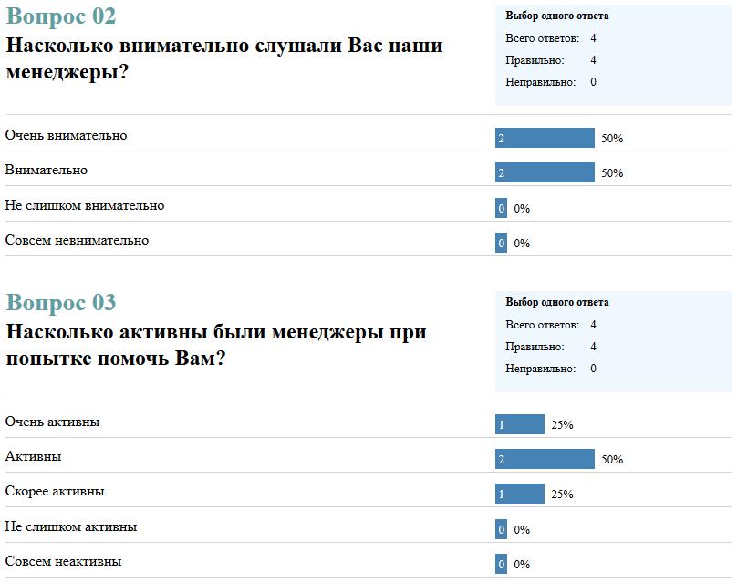 анкета с вариантами ответов: